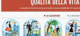 Ranking das províncias italianas com melhor qualidade de vida