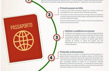 Os 5 Passos Para Reconhecer a Cidadania Italiana em 2020